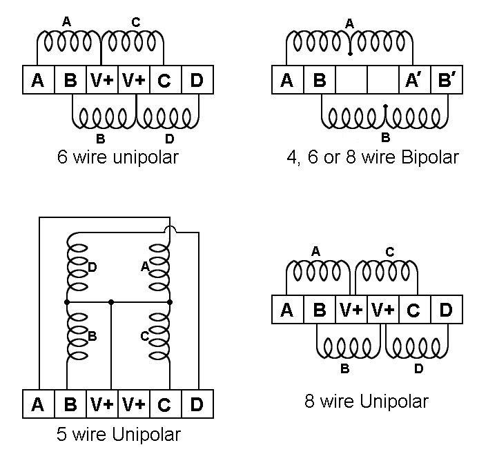 motor wiring rh motionmouse com micro motion 2700 wiring diagram micro motion 1700 wiring diagram